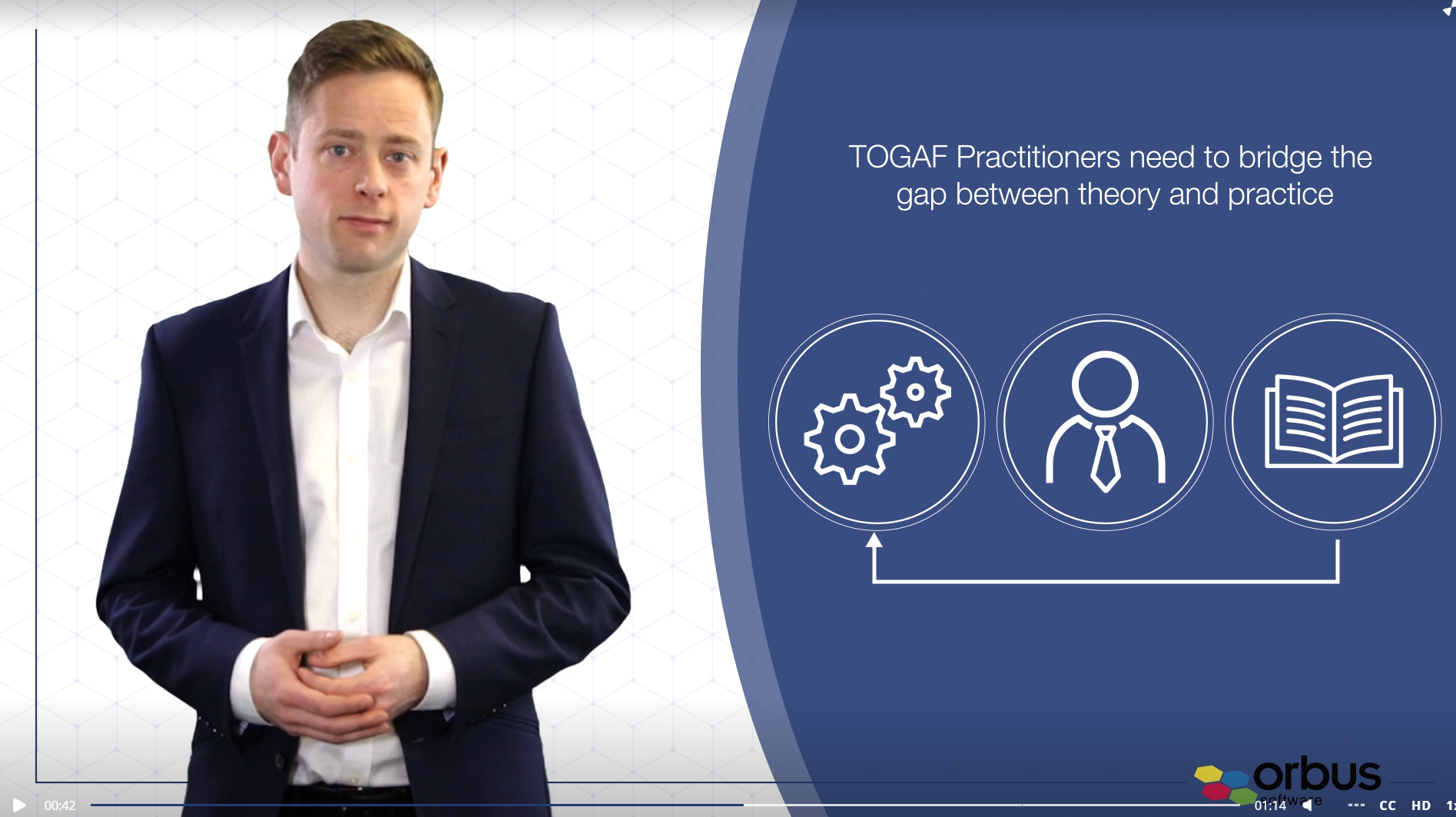 Implementing TOGAF® 9 in a Tool