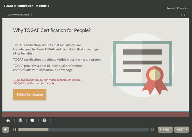 TOGAF 9® Foundation Certification