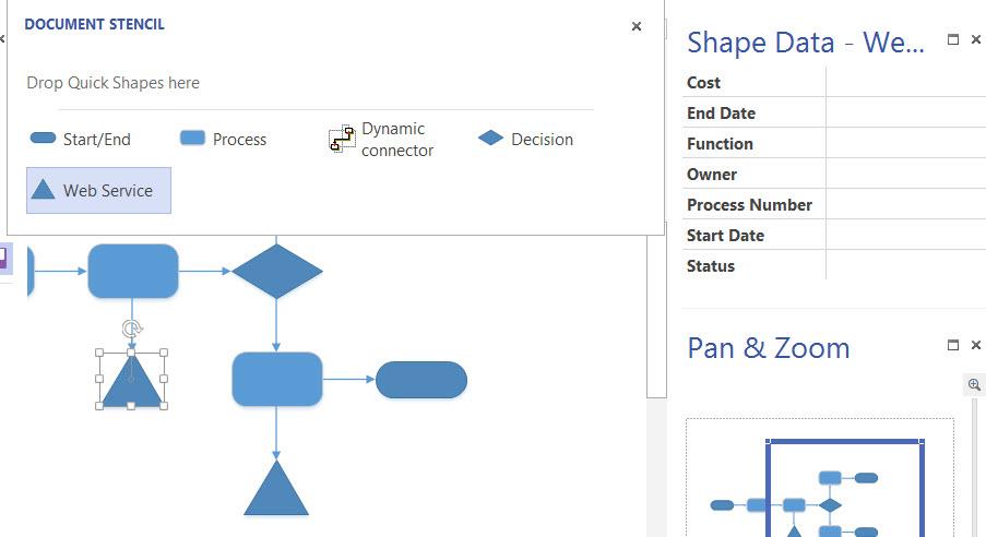 [SCHEMATICS_4UK]  Visio Series: Custom Shapes and Stencils | Process Flow Diagram Symbols Visio |  | Orbus Software